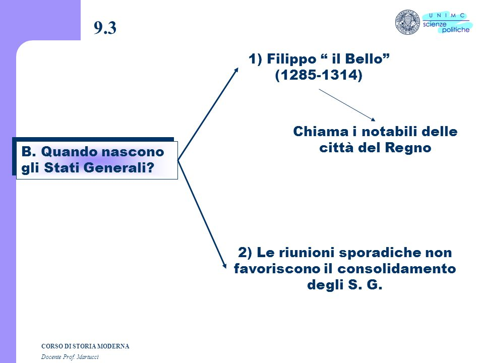 9.3 1) Filippo il Bello (1285-1314)
