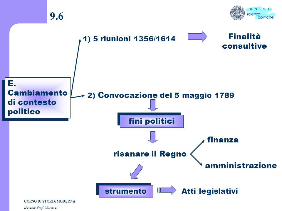 9.6 Finalità consultive E. Cambiamento di contesto politico