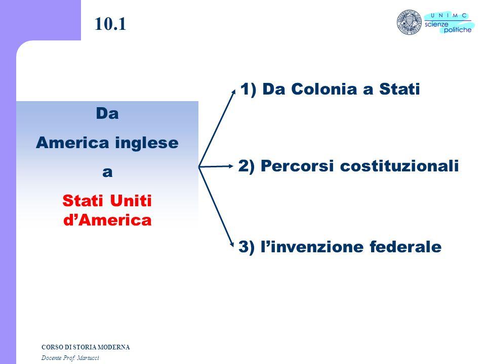 10.1 1) Da Colonia a Stati Da America inglese a Stati Uniti d'America
