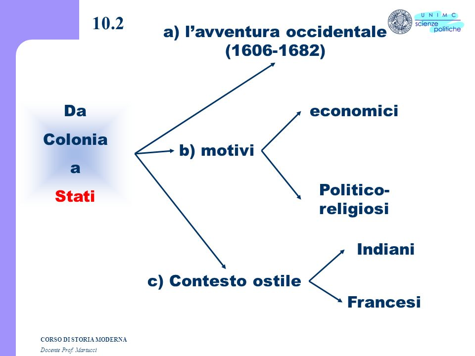 a) l'avventura occidentale (1606-1682)