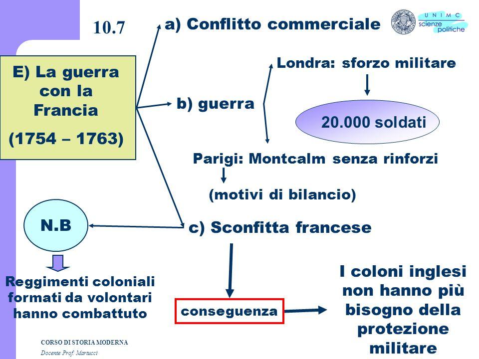 10.7 a) Conflitto commerciale E) La guerra con la Francia