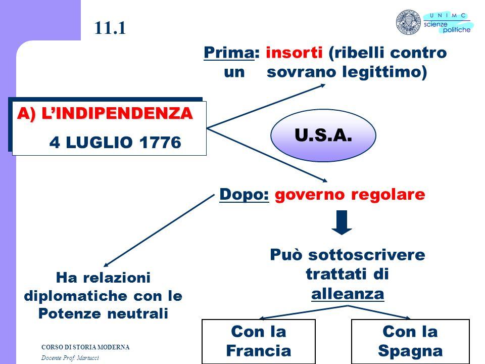 11.1 U.S.A. Prima: insorti (ribelli contro un sovrano legittimo)