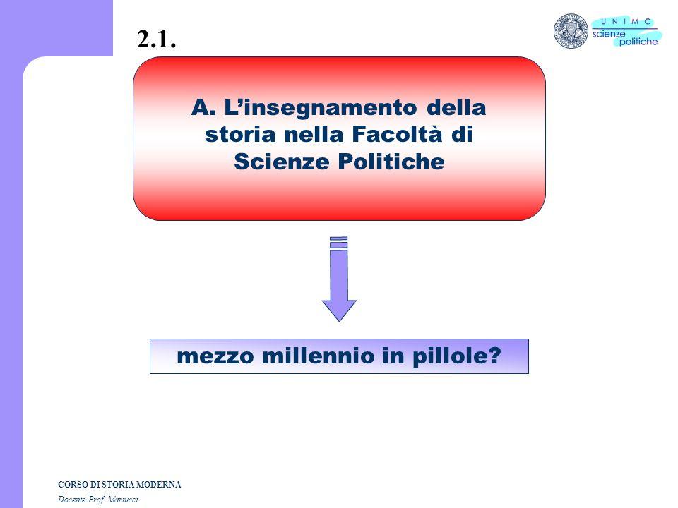 2.1. A. L'insegnamento della storia nella Facoltà di Scienze Politiche