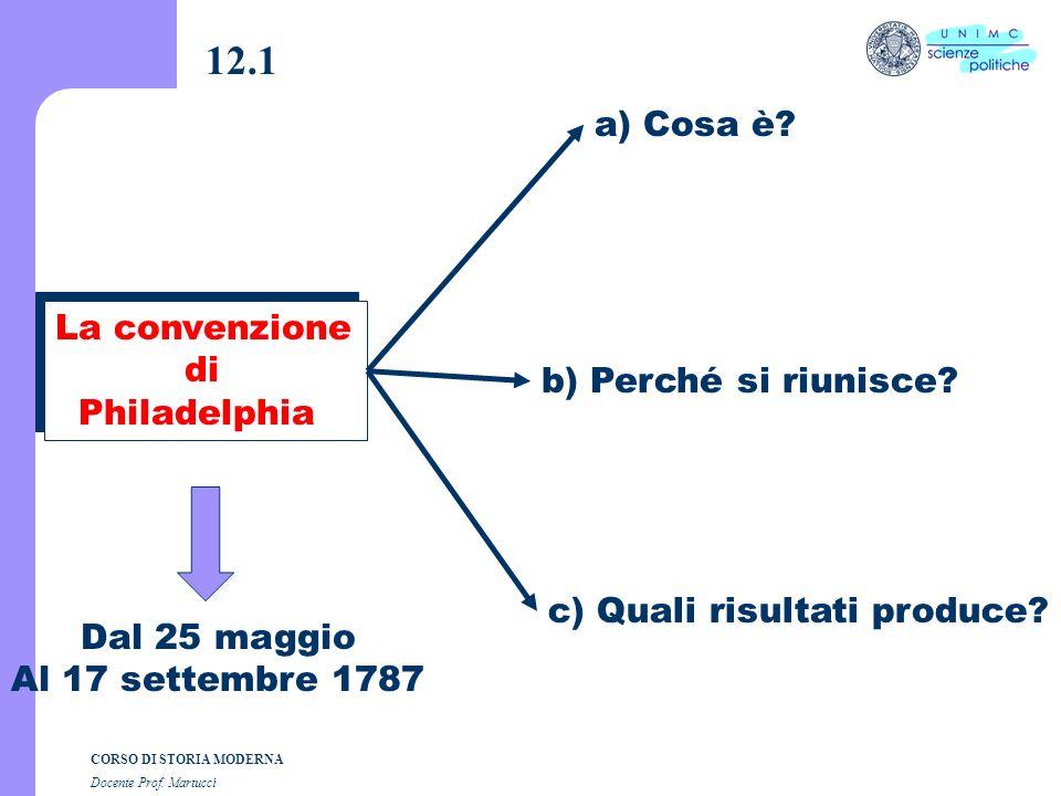 12.1 a) Cosa è La convenzione di Philadelphia b) Perché si riunisce