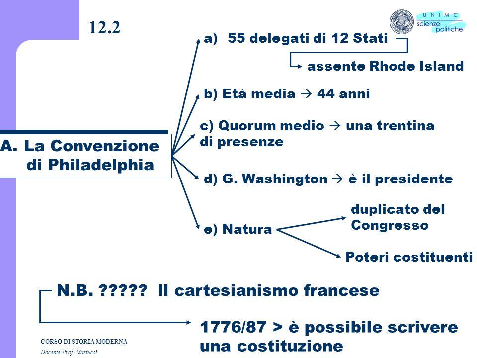 12.2 La Convenzione di Philadelphia