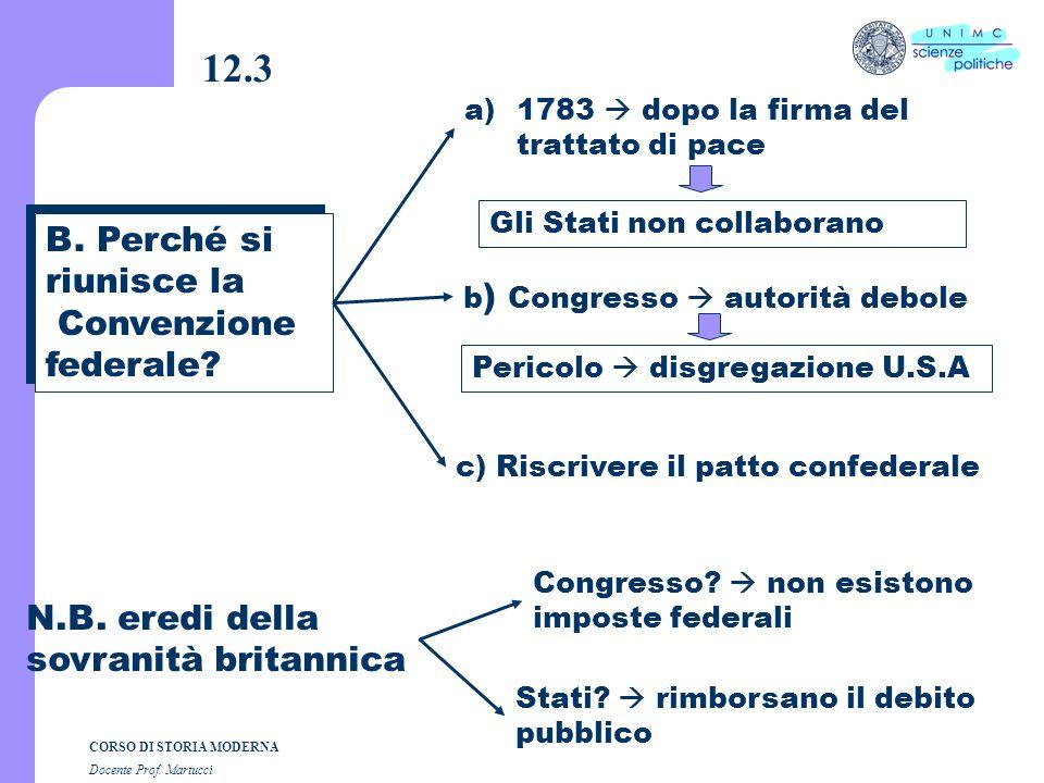 12.3 B. Perché si riunisce la Convenzione federale N.B. eredi della