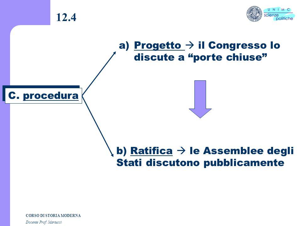 12.4 Progetto  il Congresso lo discute a porte chiuse C. procedura