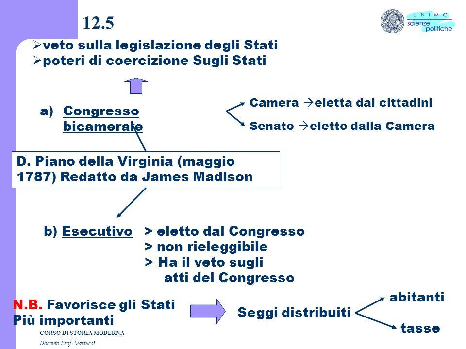 12.5 veto sulla legislazione degli Stati