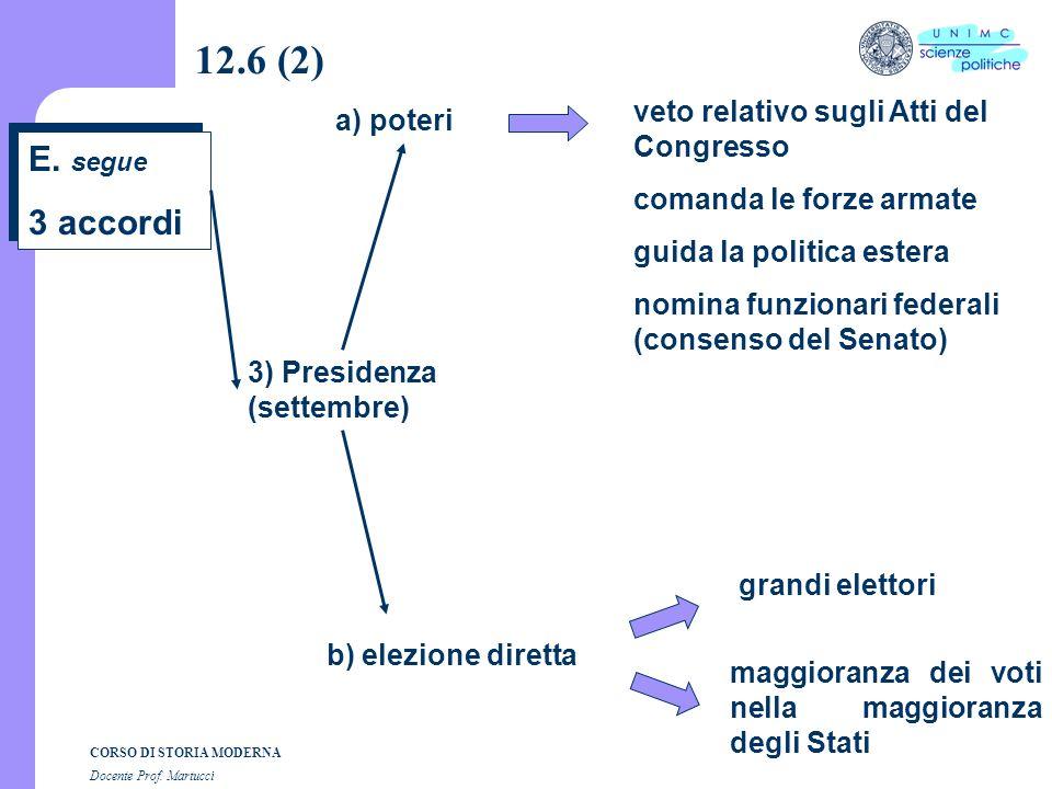 12.6 (2) E. segue 3 accordi veto relativo sugli Atti del Congresso