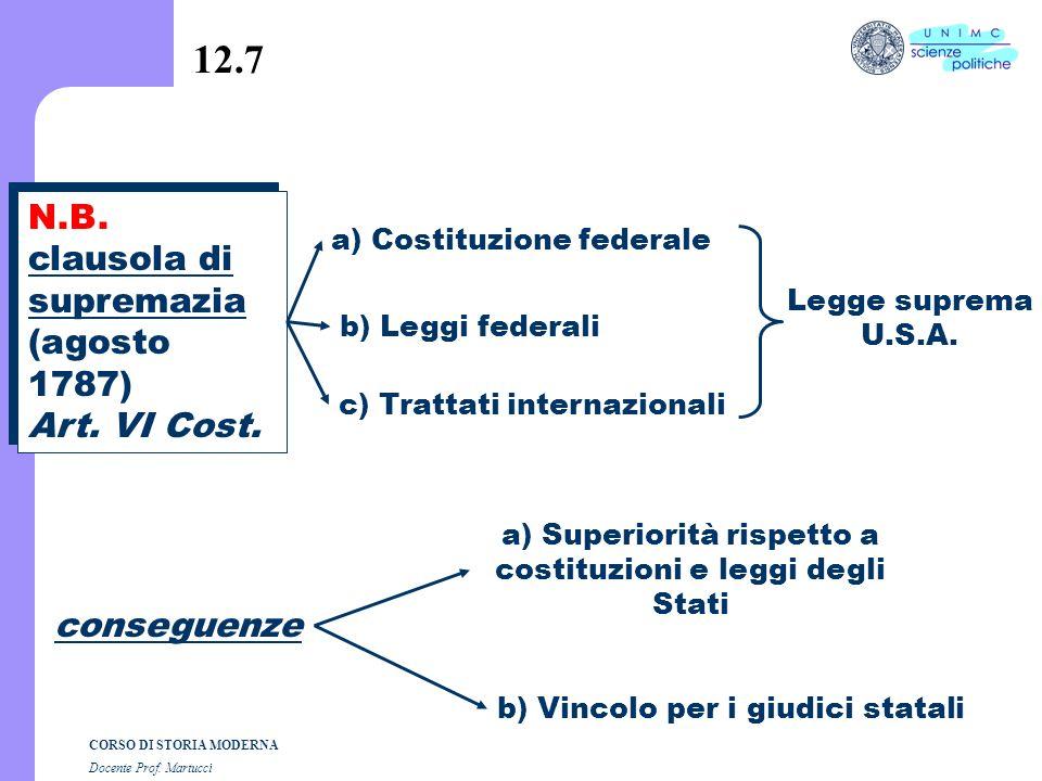12.7 N.B. clausola di supremazia (agosto 1787) Art. VI Cost.