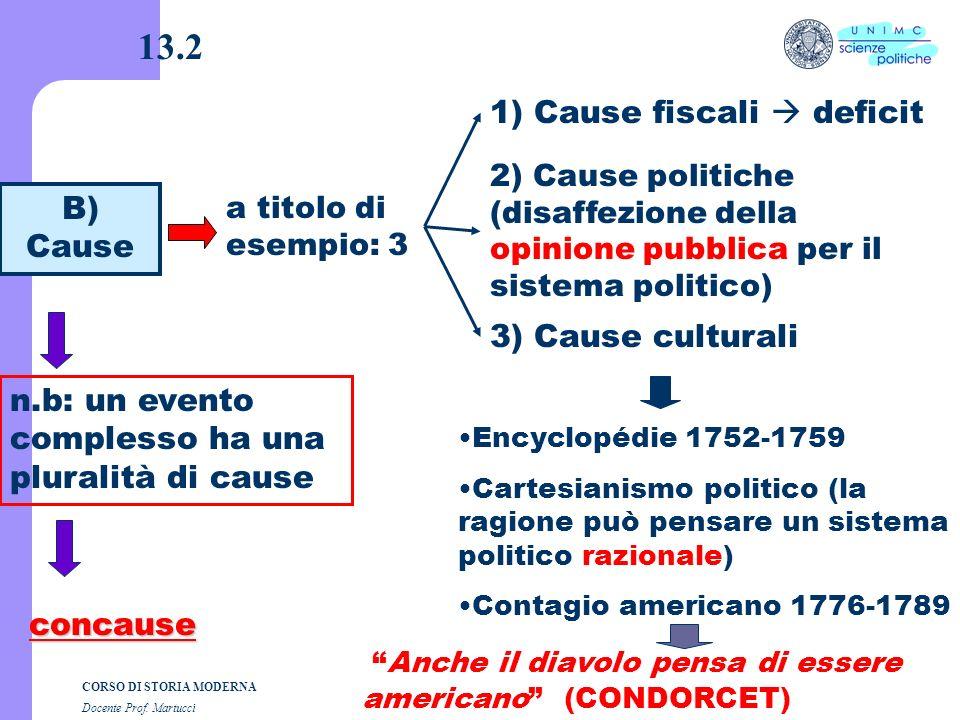 13.2 1) Cause fiscali  deficit B) Cause 3) Cause culturali