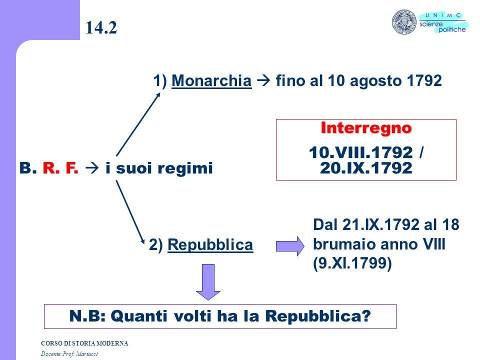 N.B: Quanti volti ha la Repubblica