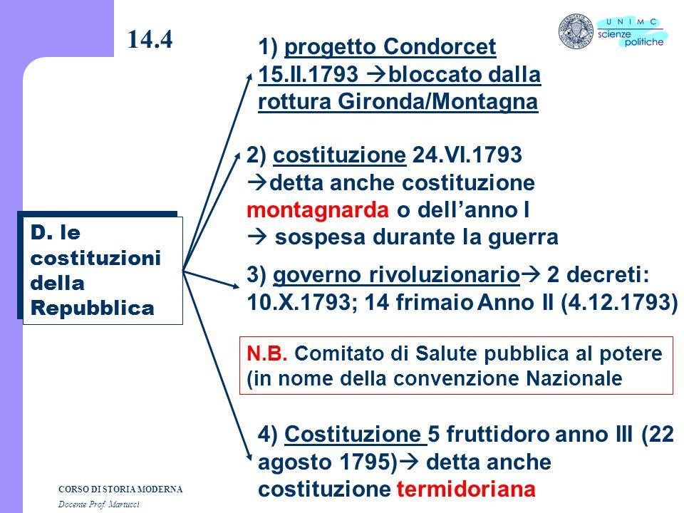 14.4 1) progetto Condorcet 15.II.1793 bloccato dalla rottura Gironda/Montagna. 2) costituzione 24.VI.1793.