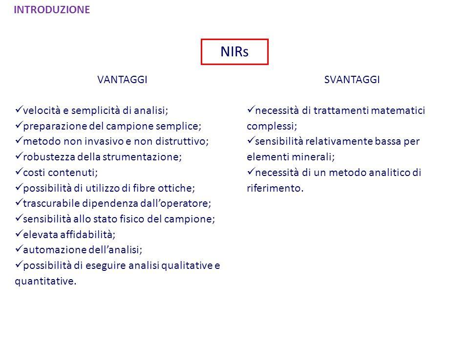 NIRs INTRODUZIONE VANTAGGI velocità e semplicità di analisi;