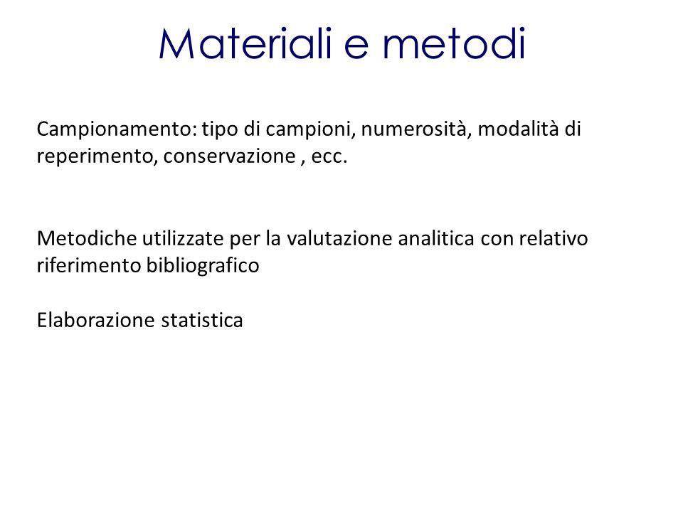 Materiali e metodi Campionamento: tipo di campioni, numerosità, modalità di reperimento, conservazione , ecc.