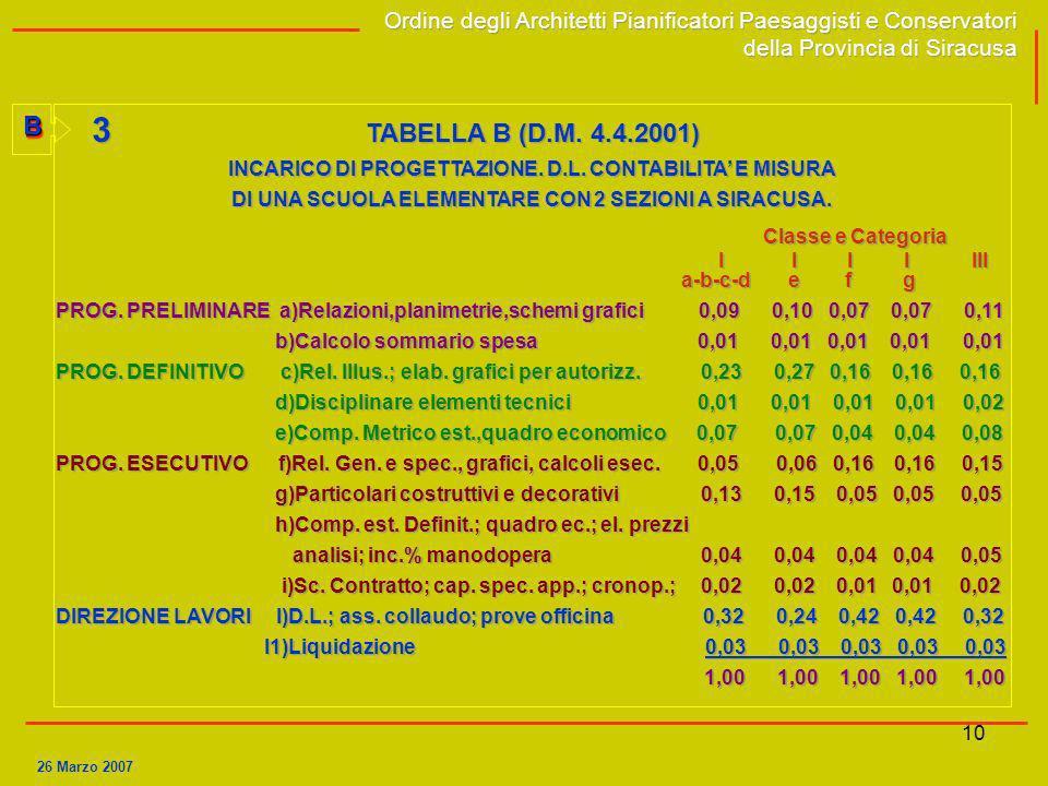 B 3 TABELLA B (D.M. 4.4.2001) I I I I III