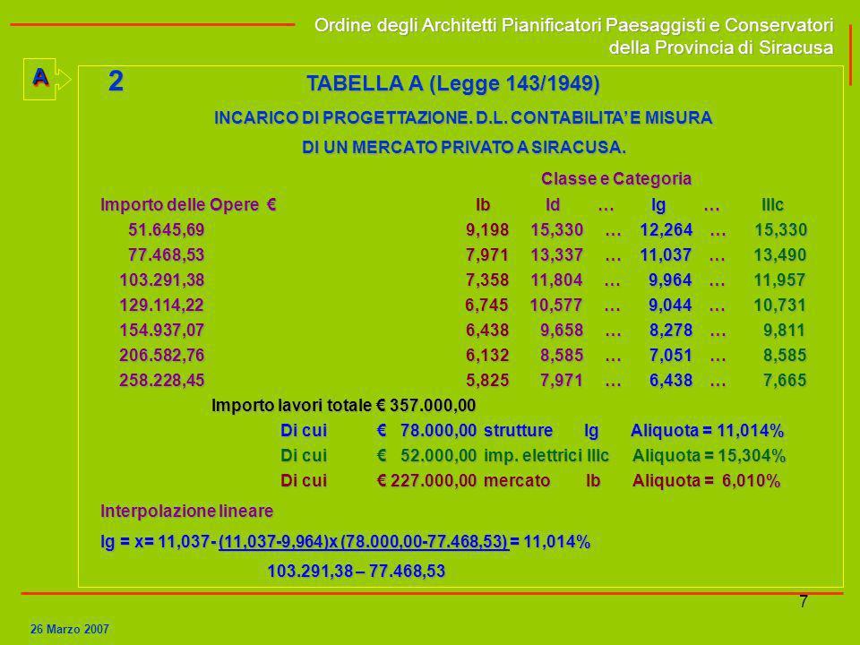 2 TABELLA A (Legge 143/1949) A Classe e Categoria