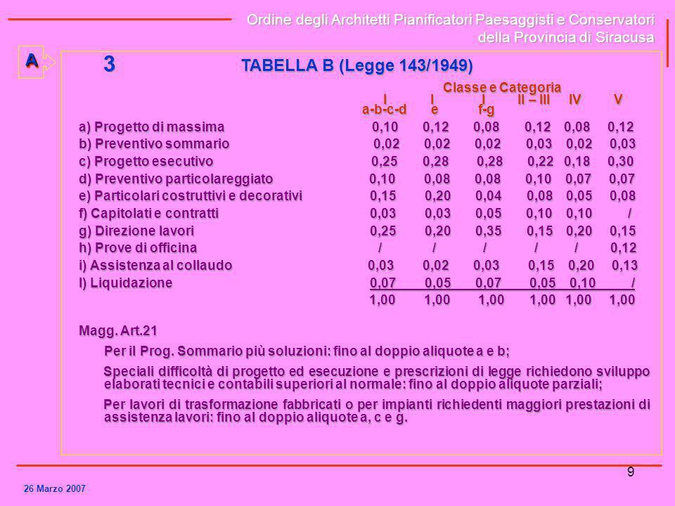 3 TABELLA B (Legge 143/1949) A I I I II – III IV V
