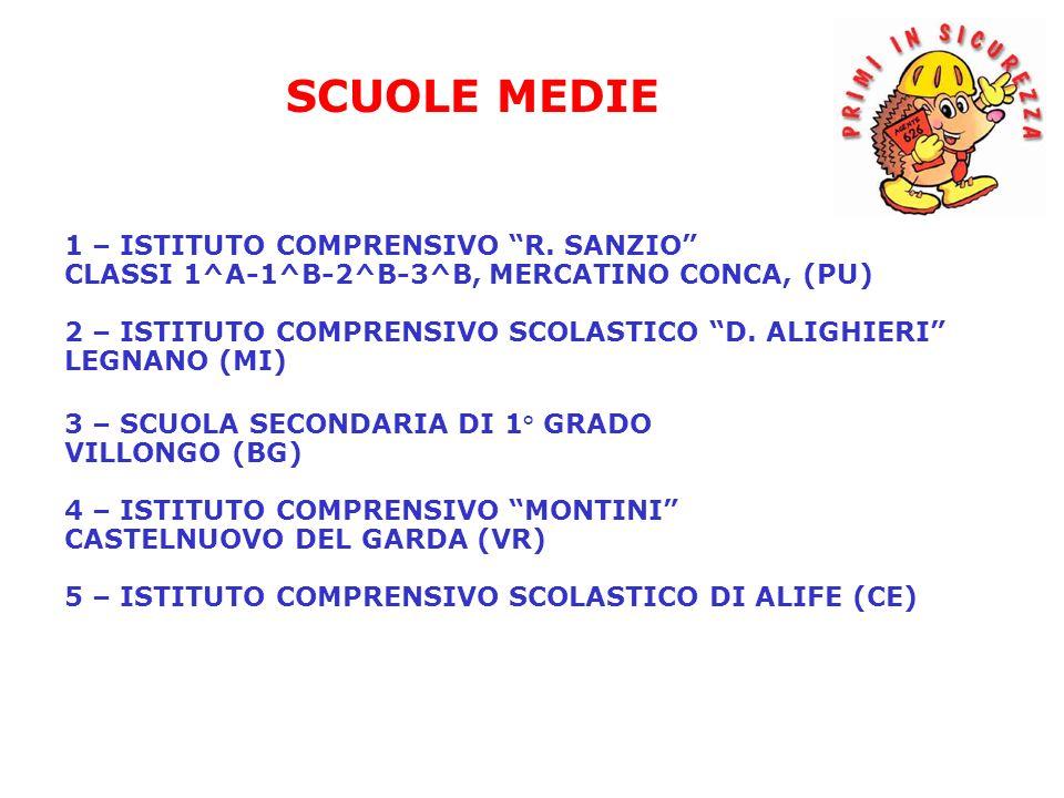 SCUOLE MEDIE 1 – ISTITUTO COMPRENSIVO R. SANZIO
