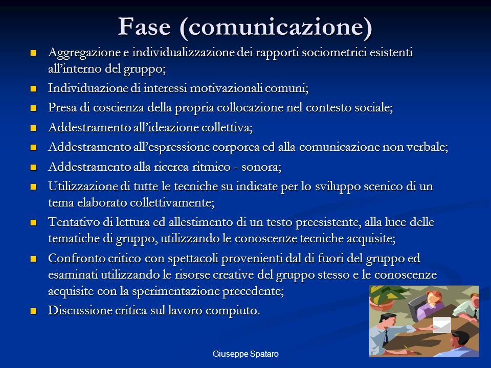 Fase (comunicazione) Aggregazione e individualizzazione dei rapporti sociometrici esistenti all'interno del gruppo;
