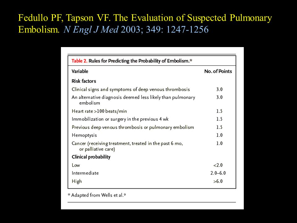 Fedullo PF, Tapson VF. The Evaluation of Suspected Pulmonary