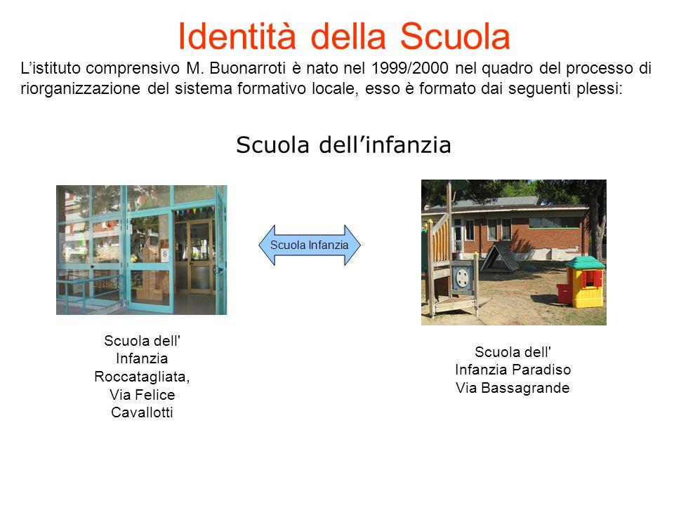 Identità della Scuola Scuola dell'infanzia