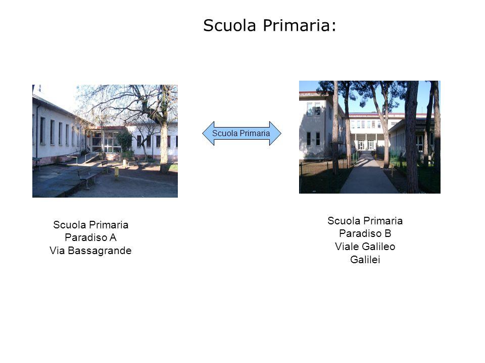 Scuola Primaria: Scuola Primaria Scuola Primaria Paradiso B Paradiso A