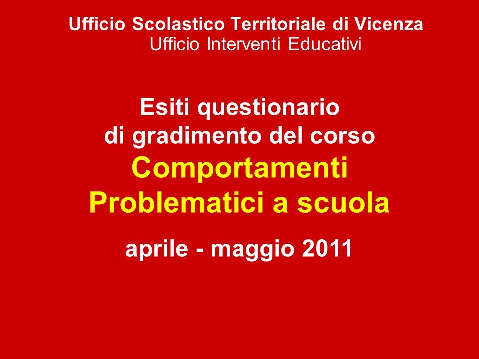 Ufficio Scolastico Territoriale di Vicenza Ufficio Interventi Educativi