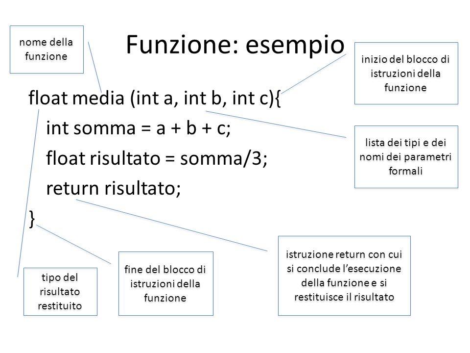 Funzione: esempio nome della funzione. inizio del blocco di istruzioni della funzione.