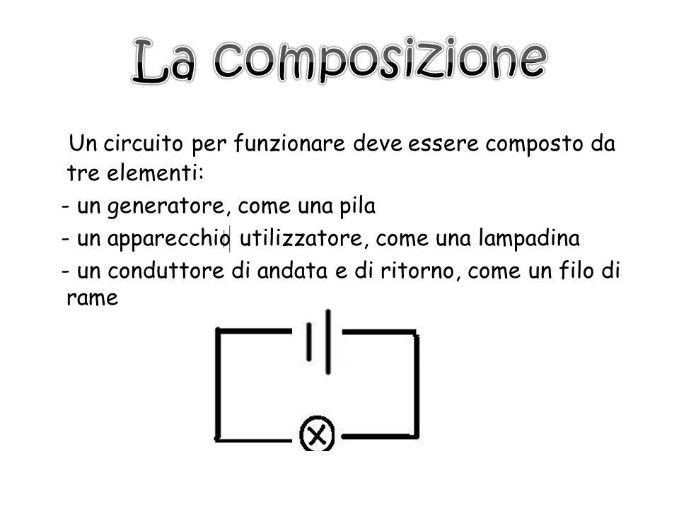 La composizione Un circuito per funzionare deve essere composto da tre elementi: - un generatore, come una pila.