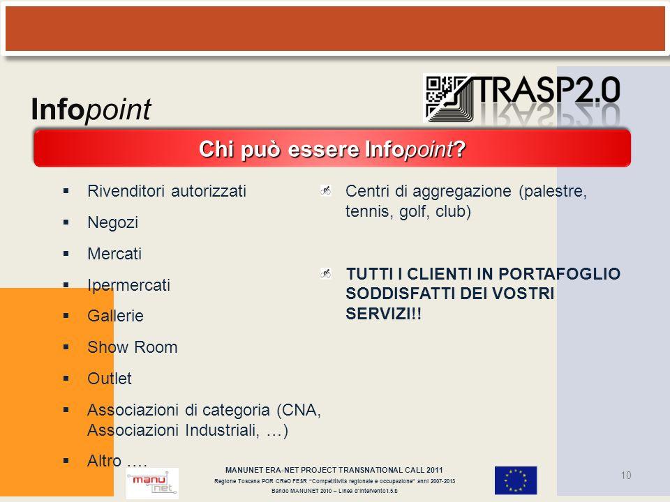 Infopoint Chi può essere Infopoint Rivenditori autorizzati Negozi