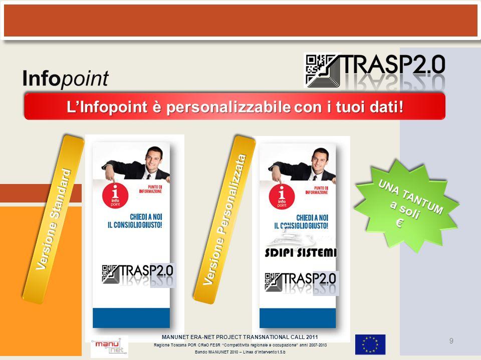 Infopoint L'Infopoint è personalizzabile con i tuoi dati!