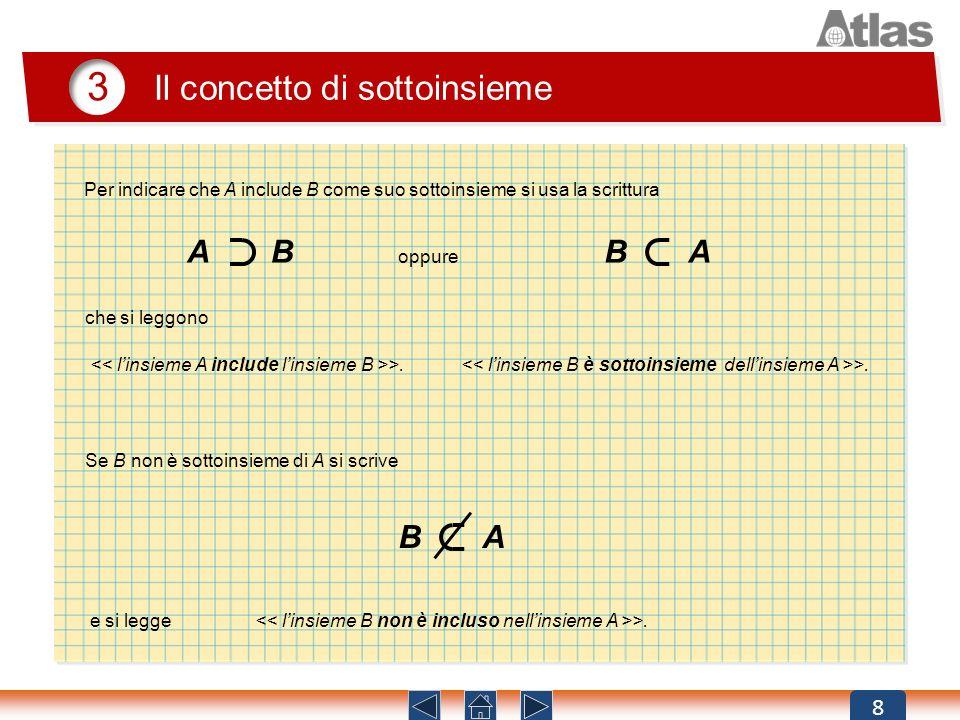 3 Il concetto di sottoinsieme A B B A B A 8