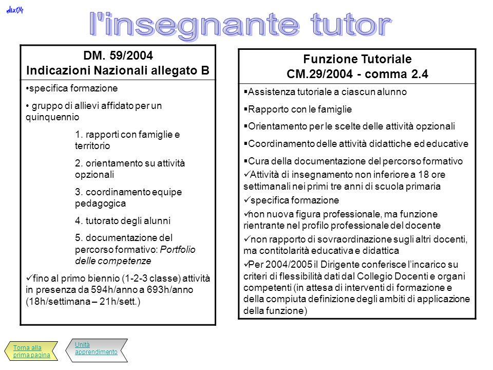 l insegnante tutor DM. 59/2004 Indicazioni Nazionali allegato B