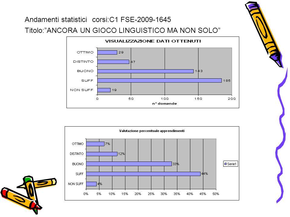 Andamenti statistici corsi:C1 FSE-2009-1645 Titolo: ANCORA UN GIOCO LINGUISTICO MA NON SOLO