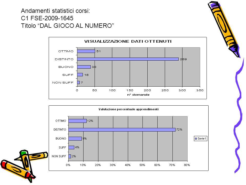 Andamenti statistici corsi: C1 FSE-2009-1645 Titolo DAL GIOCO AL NUMERO
