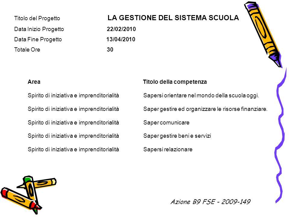 Titolo del Progetto LA GESTIONE DEL SISTEMA SCUOLA