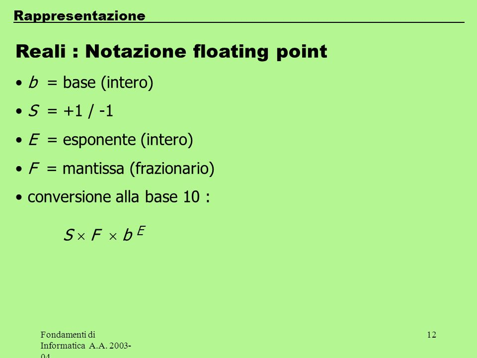 Reali : Notazione floating point