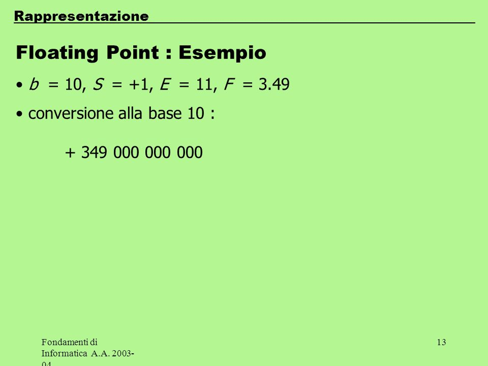 Floating Point : Esempio