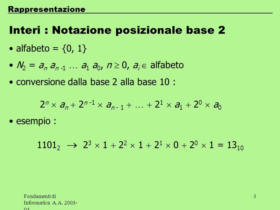 Interi : Notazione posizionale base 2
