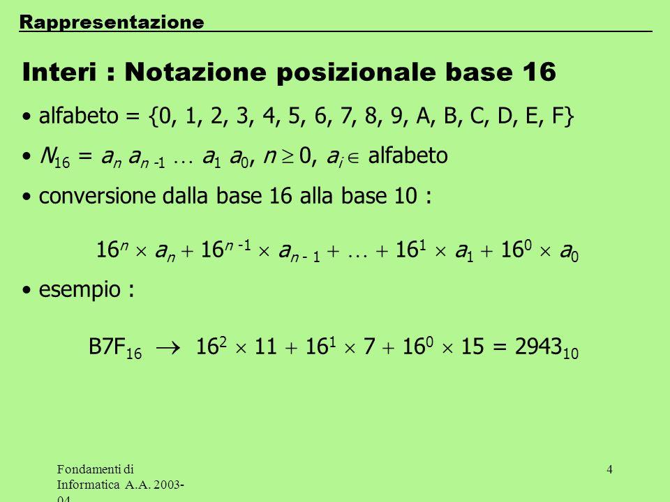Interi : Notazione posizionale base 16