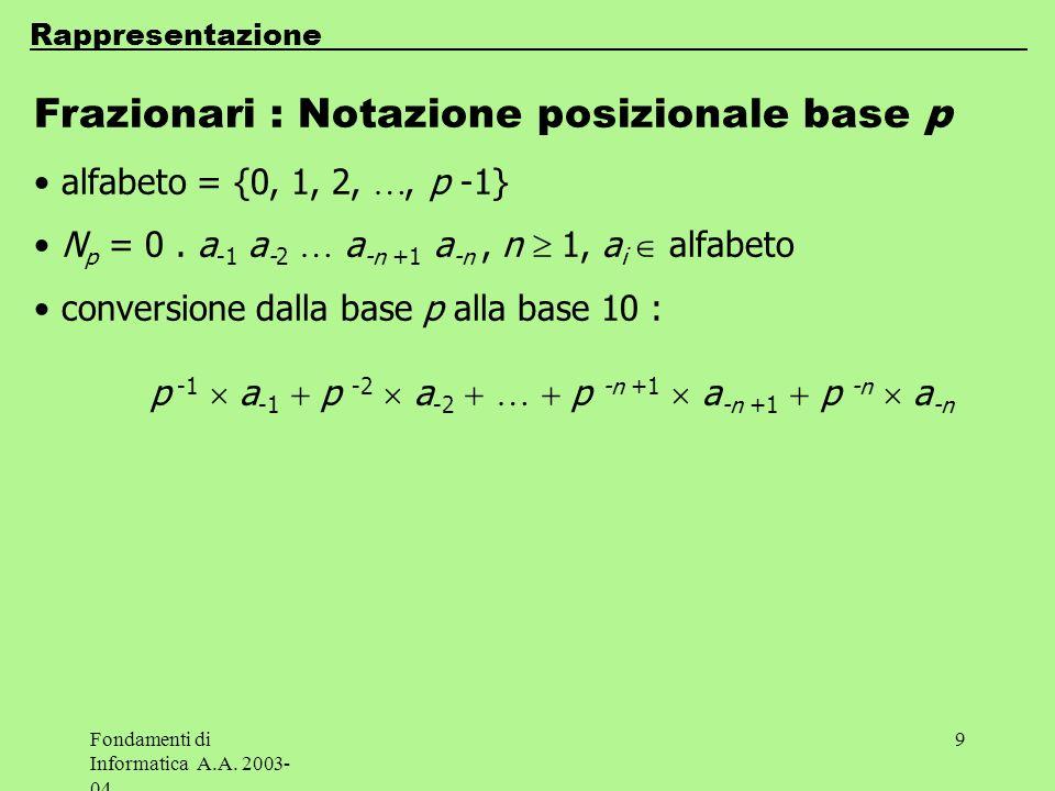 Frazionari : Notazione posizionale base p