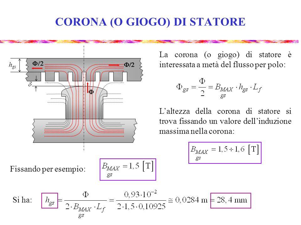 CORONA (O GIOGO) DI STATORE