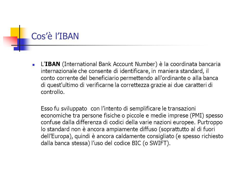 Cos'è l'IBAN