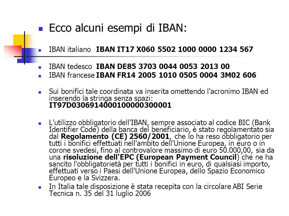 Ecco alcuni esempi di IBAN: