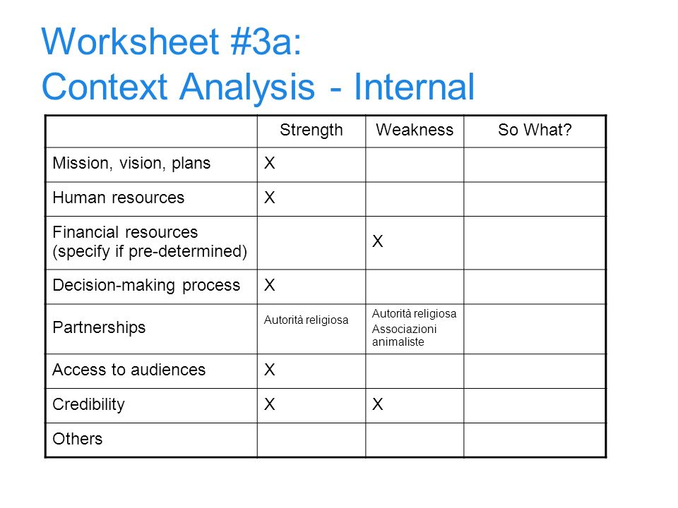 Worksheet #3a: Context Analysis - Internal