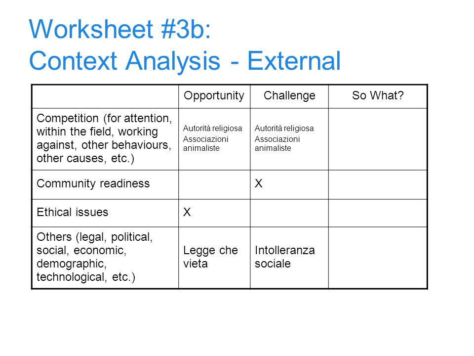 Worksheet #3b: Context Analysis - External