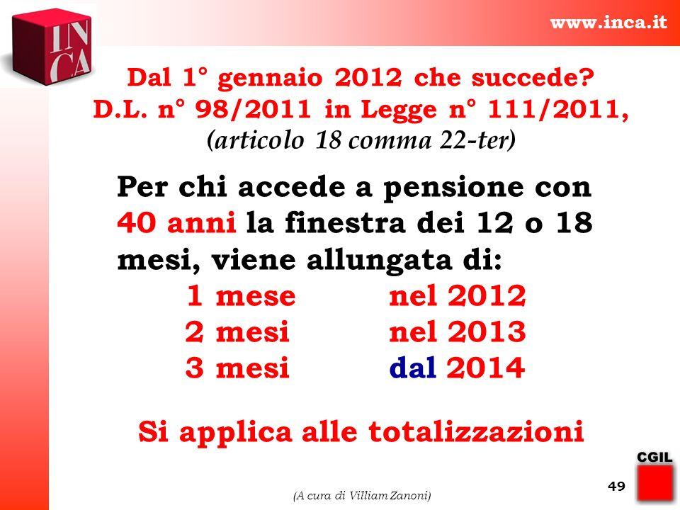 Dal 1° gennaio 2012 che succede Si applica alle totalizzazioni