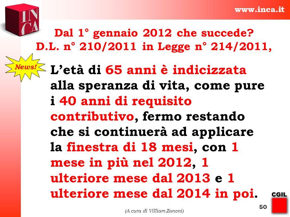 Dal 1° gennaio 2012 che succede