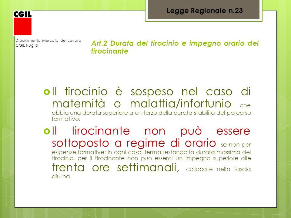 Legge Regionale n.23 Dipartimento Mercato del Lavoro. CGIL Puglia. Art.2 Durata del tirocinio e impegno orario del tirocinante.